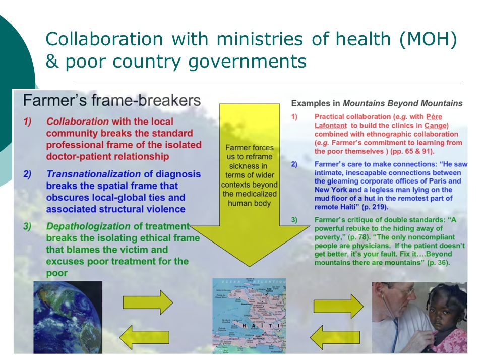 Collaboration with ministries of health (MOH) & poor country governments