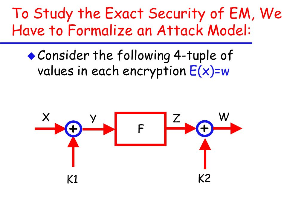 To Study the Exact Security of EM, We Have to Formalize an Attack Model: u Consider the following 4-tuple of values in each encryption E(x)=w F + + W X K1 K2 Z Y