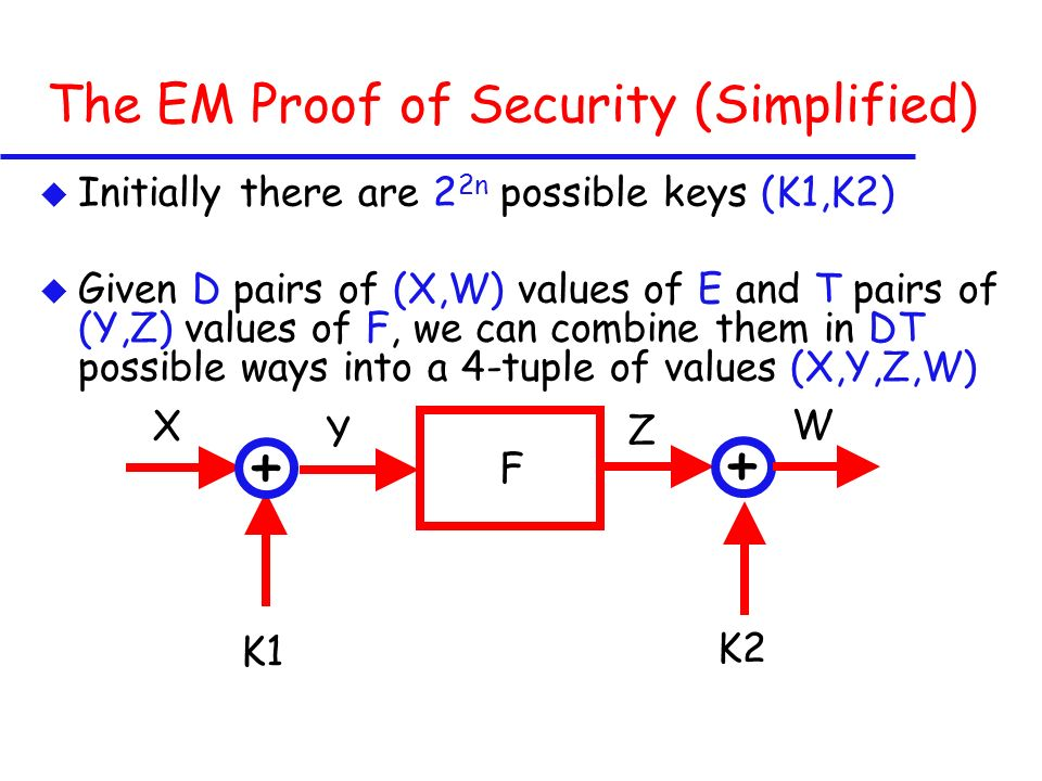 The EM Proof of Security (Simplified) u Initially there are 2 2n possible keys (K1,K2) u Given D pairs of (X,W) values of E and T pairs of (Y,Z) values of F, we can combine them in DT possible ways into a 4-tuple of values (X,Y,Z,W) F + + W X K1 K2 Z Y