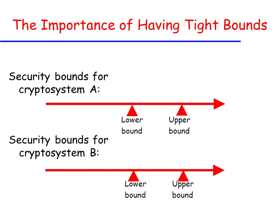 The Importance of Having Tight Bounds Security bounds for cryptosystem A: Security bounds for cryptosystem B: Lower bound Lower bound Upper bound Upper bound