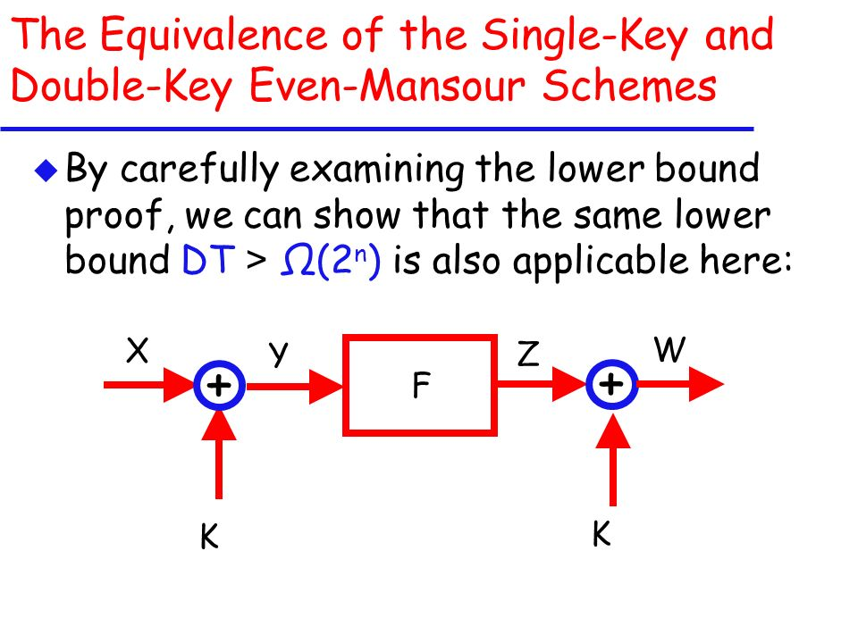 The Equivalence of the Single-Key and Double-Key Even-Mansour Schemes By carefully examining the lower bound proof, we can show that the same lower bound DT > Ω(2 n ) is also applicable here: F + + W X K K Z Y