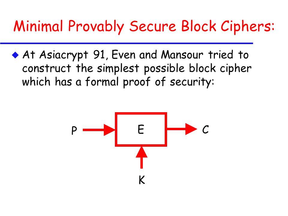 Our New SLIDEX Cryptanalytic Technique: A Slide Plus a Twist Plus a Difference X1 X2 W2 W1 F K2 F K1 K2 K1 Y1=X2+c Z1 Y2=X1+c Z2 c c