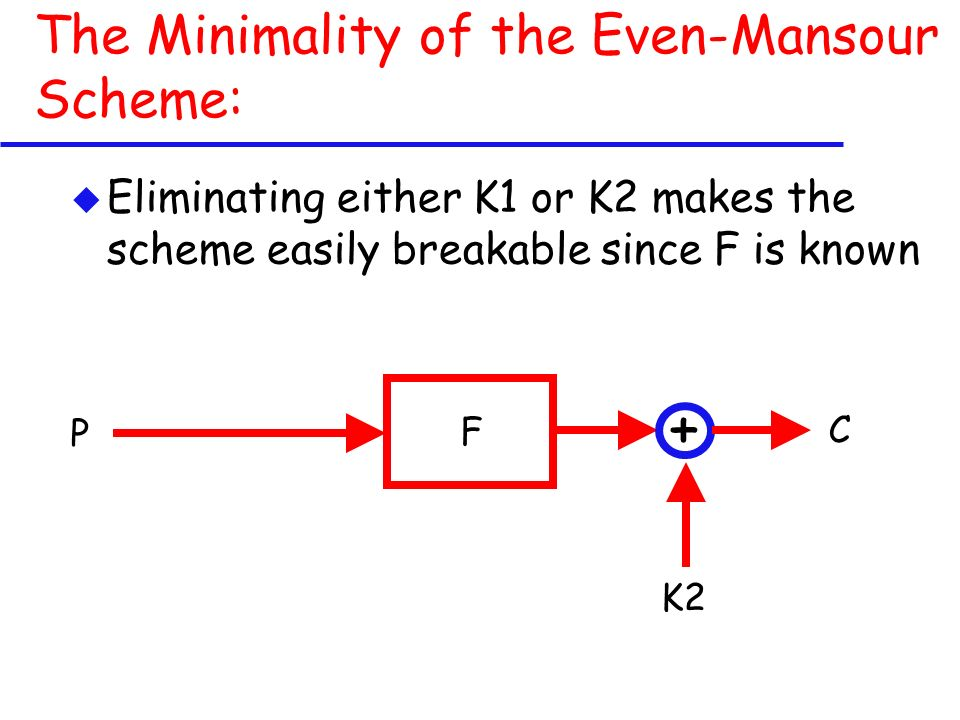 The Minimality of the Even-Mansour Scheme: u Eliminating either K1 or K2 makes the scheme easily breakable since F is known F + C P K2
