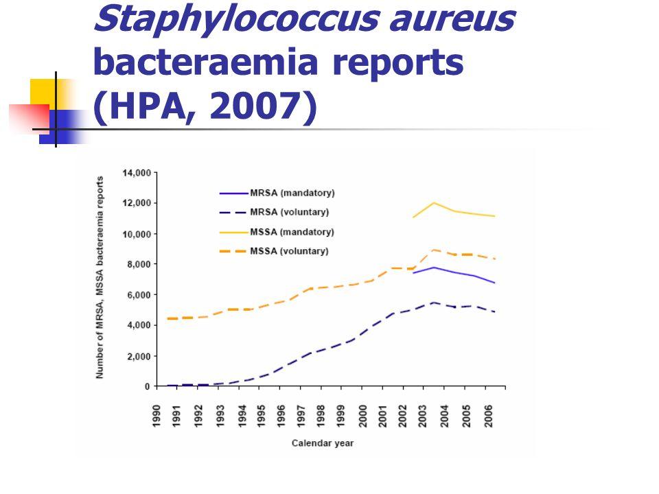 Staphylococcus aureus bacteraemia reports (HPA, 2007)