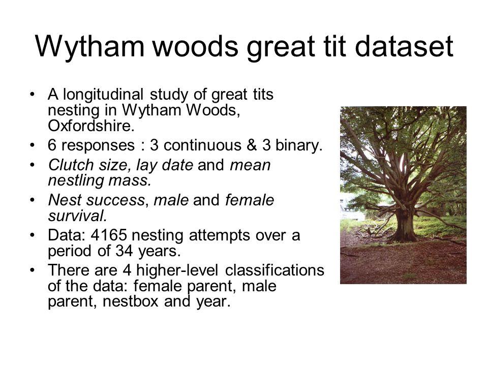 Wytham woods great tit dataset A longitudinal study of great tits nesting in Wytham Woods, Oxfordshire.