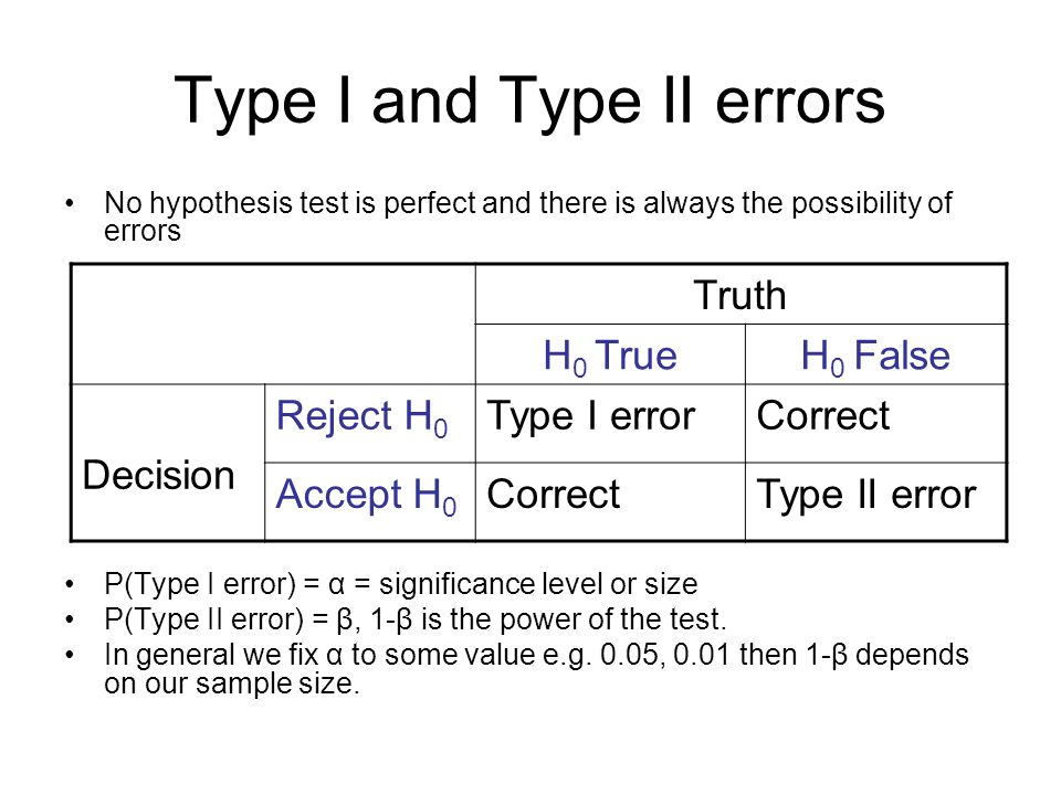 Type I and Type II errors No hypothesis test is perfect and there is always the possibility of errors P(Type I error) = α = significance level or size P(Type II error) = β, 1-β is the power of the test.