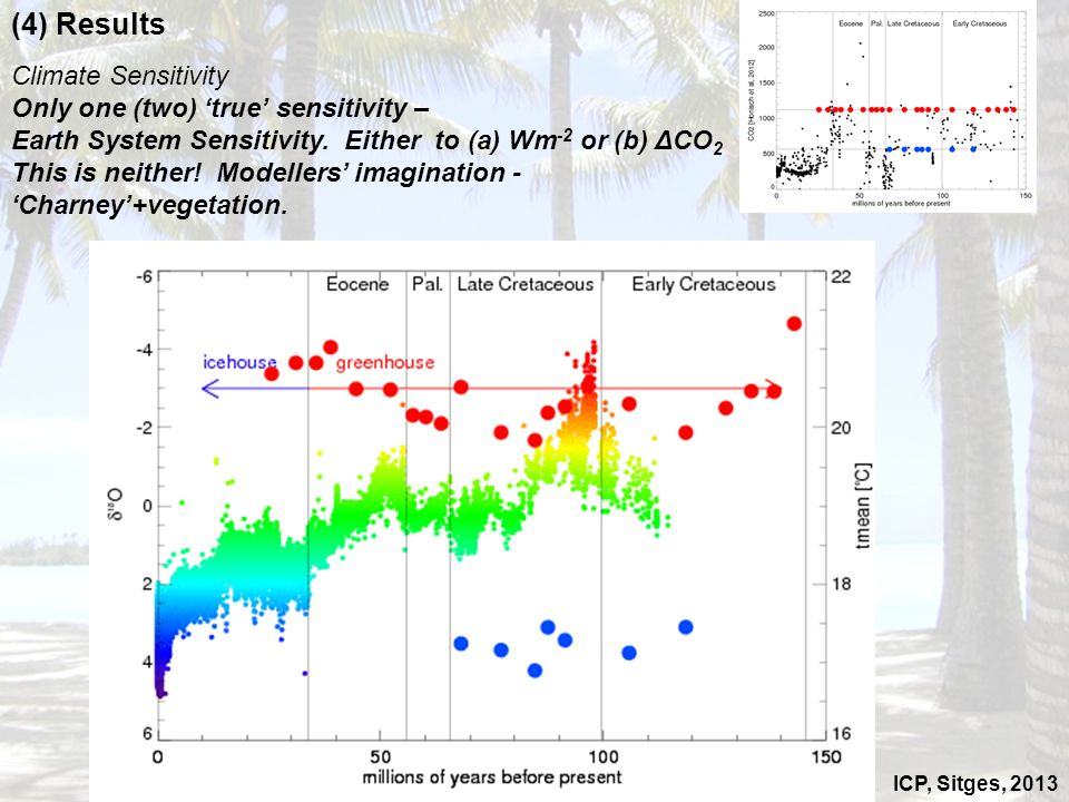 ICP, Sitges, 2013 (4) Results Climate Sensitivity Only one (two) true sensitivity – Earth System Sensitivity.