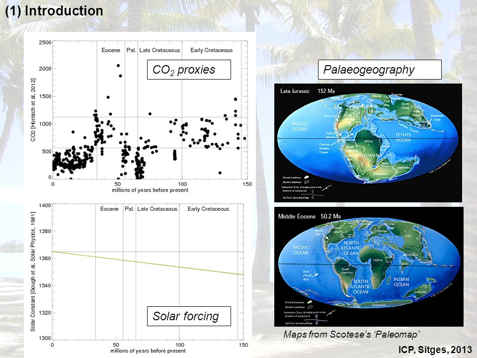 ICP, Sitges, 2013 (1) Introduction CO 2 proxies Solar forcing Palaeogeography Maps from Scoteses Paleomap