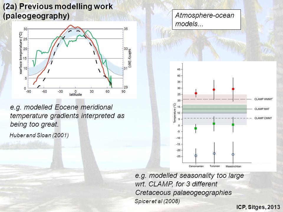 ICP, Sitges, 2013 Spicer et al (2008) Huber and Sloan (2001) Atmosphere-ocean models... (2a) Previous modelling work (paleogeography) e.g. modelled se