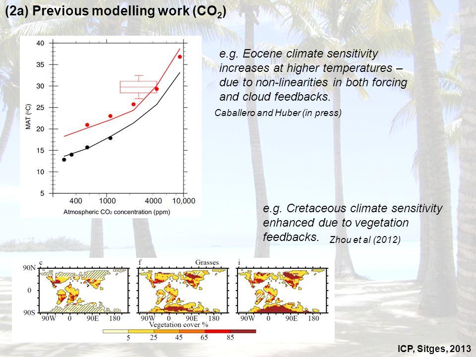 ICP, Sitges, 2013 e.g. Cretaceous climate sensitivity enhanced due to vegetation feedbacks. Zhou et al (2012) (2a) Previous modelling work (CO 2 ) Cab