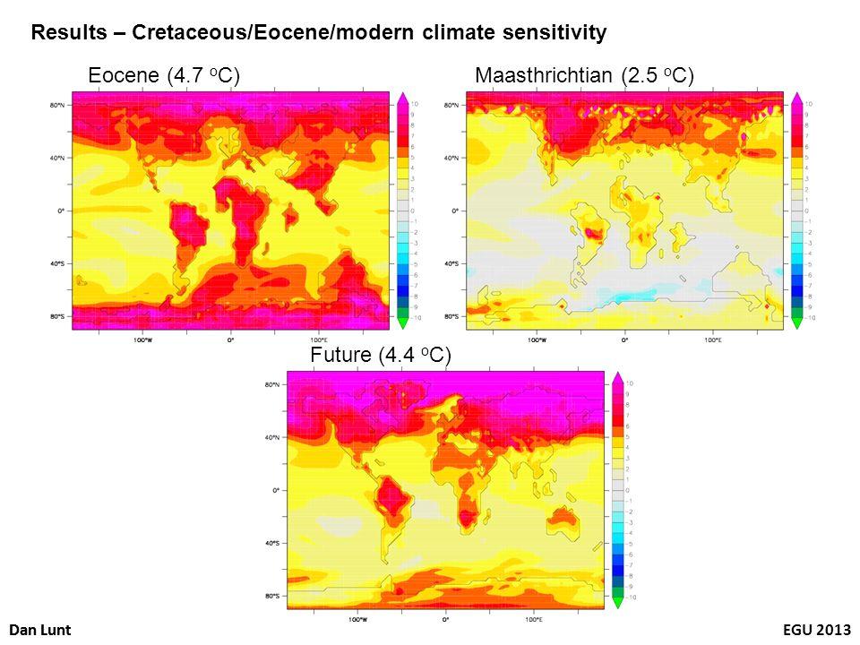 Dan LuntEGU 2013Dan Lunt Results – Cretaceous/Eocene/modern climate sensitivity Eocene (4.7 o C)Maasthrichtian (2.5 o C) Future (4.4 o C)