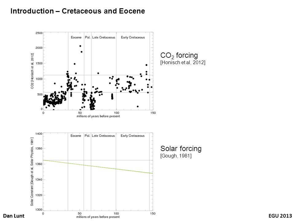 Dan LuntEGU 2013Dan Lunt Introduction – Cretaceous and Eocene CO 2 forcing [Honisch et al, 2012] Solar forcing [Gough, 1981]