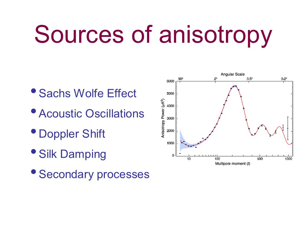 Sources of anisotropy Sachs Wolfe Effect Acoustic Oscillations Doppler Shift Silk Damping Secondary processes