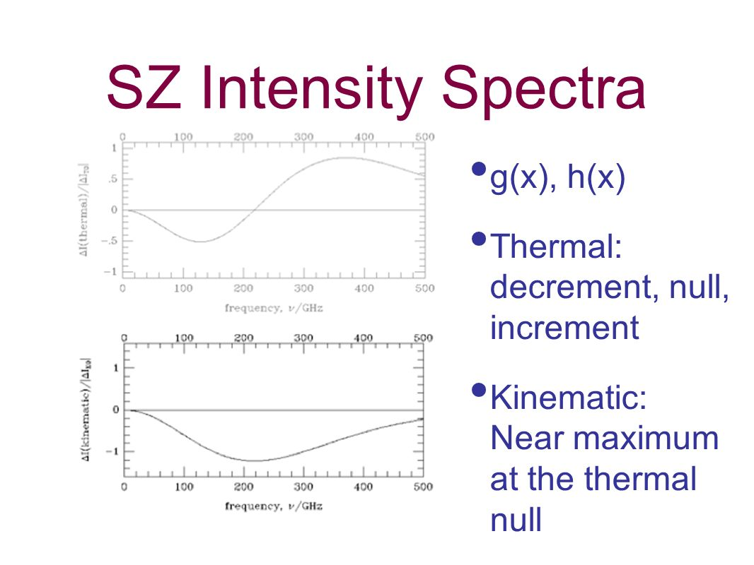 SZ Intensity Spectra g(x), h(x) Thermal: decrement, null, increment Kinematic: Near maximum at the thermal null