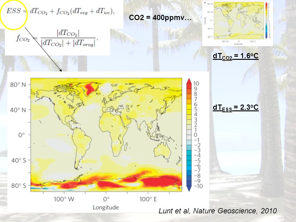 dT CO2 = 1.6 o C dT ESS = 2.3 o C Lunt et al, Nature Geoscience, 2010 CO2 = 400ppmv…