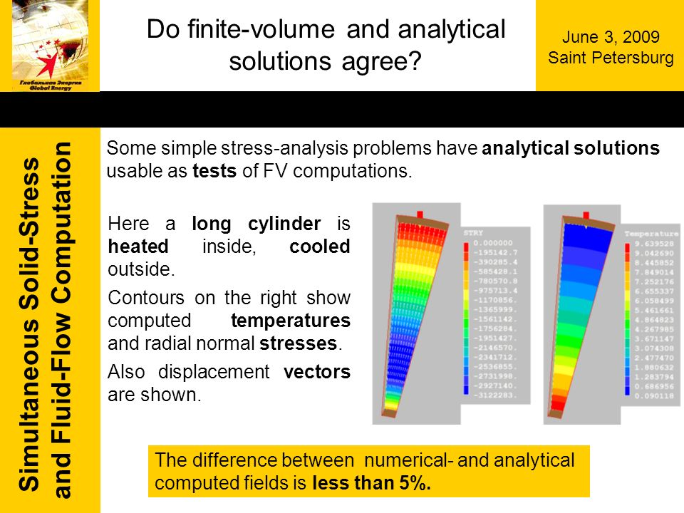 Simultaneous Solid-Stress and Fluid-Flow Computation June 3, 2009 Saint Petersburg Do finite-volume and analytical solutions agree? Some simple stress