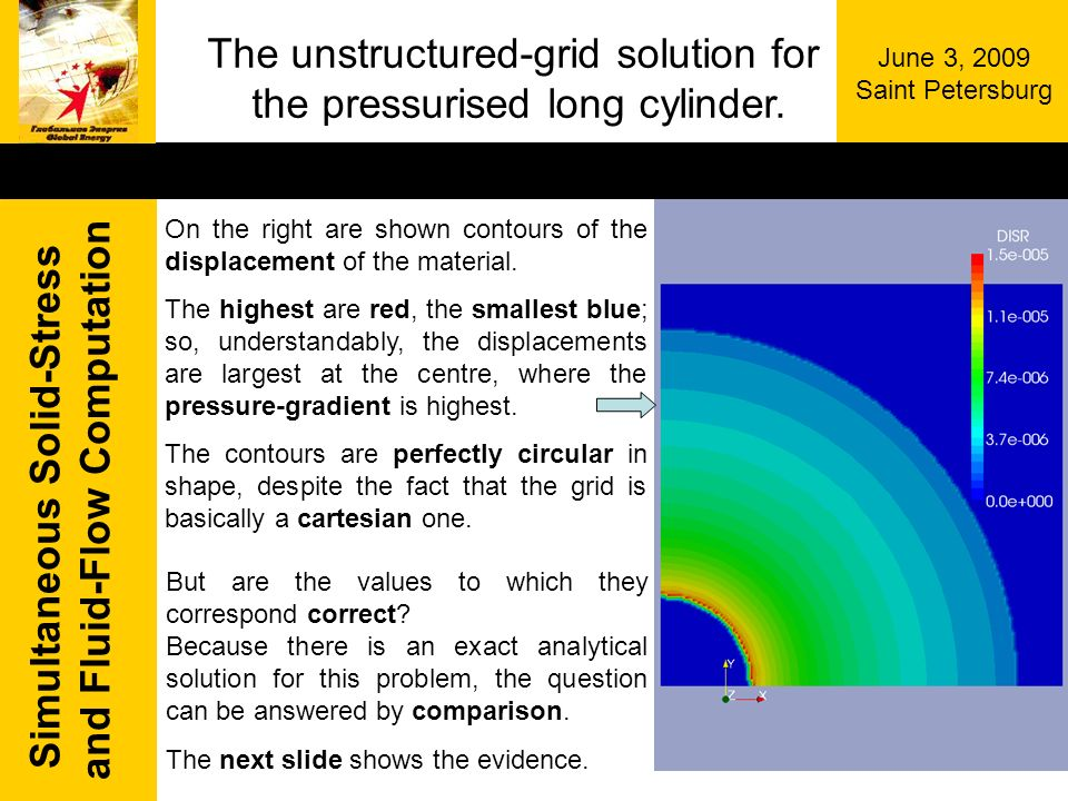 Simultaneous Solid-Stress and Fluid-Flow Computation June 3, 2009 Saint Petersburg The unstructured-grid solution for the pressurised long cylinder.