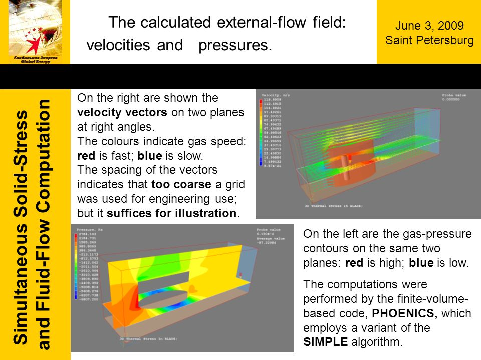 Simultaneous Solid-Stress and Fluid-Flow Computation June 3, 2009 Saint Petersburg The calculated external-flow field: On the left are the gas-pressur