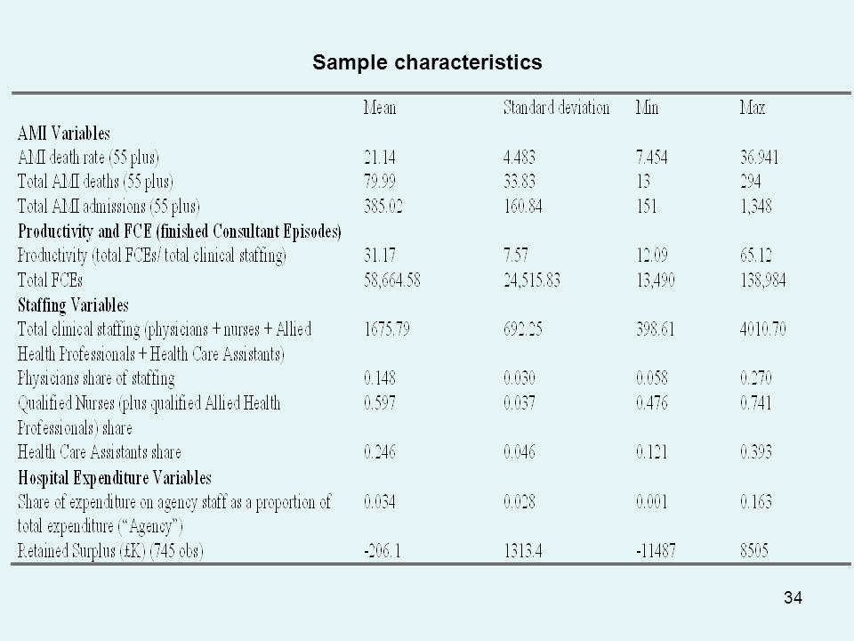 34 Sample characteristics