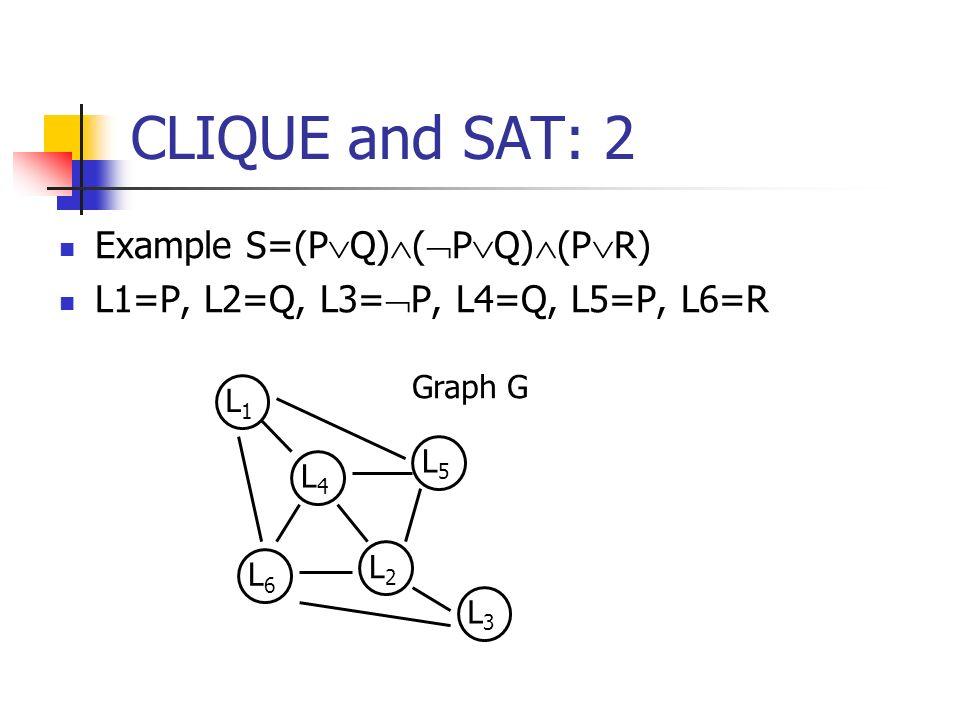 CLIQUE and SAT: 2 Example S=(P Q) ( P Q) (P R) L1=P, L2=Q, L3= P, L4=Q, L5=P, L6=R L2L2 L5L5 L3L3 L6L6 L4L4 L1L1 Graph G