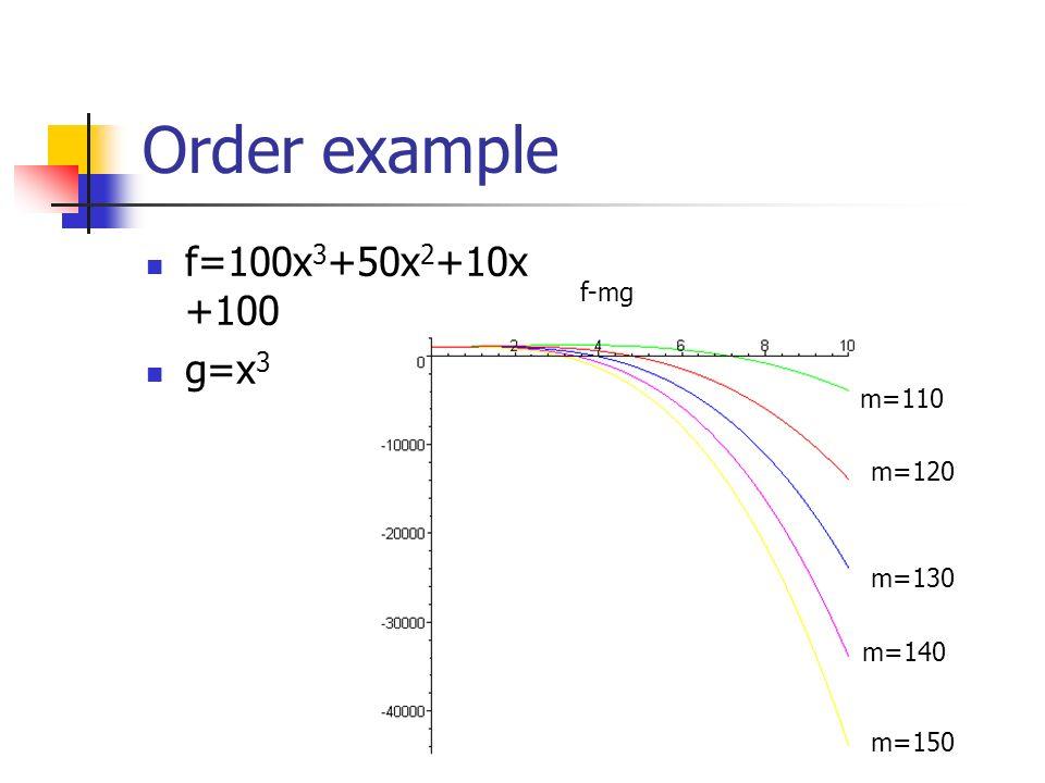 Order example f=100x 3 +50x 2 +10x +100 g=x 3 f-mg m=110 m=120 m=130 m=140 m=150