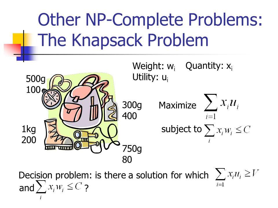 Other NP-Complete Problems: The Knapsack Problem 500g 100 Weight: w i Utility: u i 1kg 200 300g 400 750g 80 Maximize Quantity: x i subject to Decision