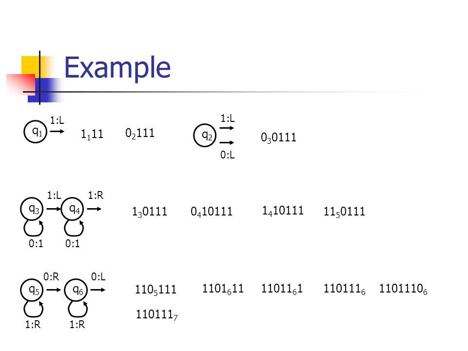 Example 1 1 11 0 2 111 q1q1 1:L 0 3 0111 q2q2 1:L 0:L q3q3 q4q4 1:L 0:1 1:R 0 4 10111 1 4 10111 1 3 011111 5 0111 q5q5 q6q6 1:R 0:R 1:R 0:L 110 5 111 1101 6 1111011 6 1110111 6 1101110 6 110111 7