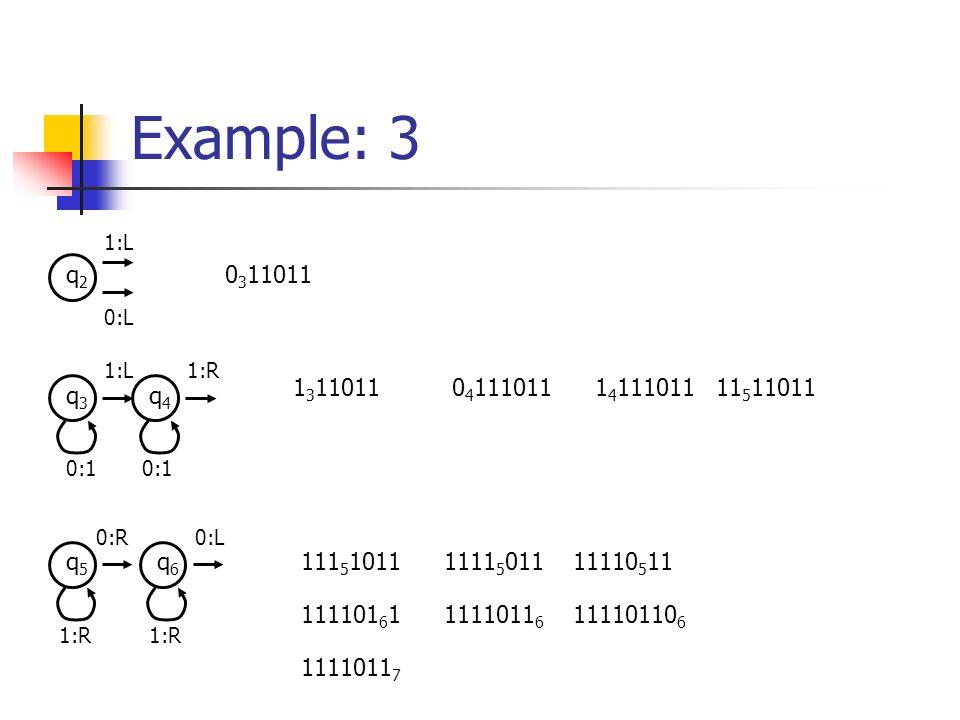 Example: 3 q2q2 1:L 0:L 0 3 11011 q3q3 q4q4 1:L 0:1 1:R 1 3 110110 4 1110111 4 11101111 5 11011 q5q5 q6q6 1:R 0:R 1:R 0:L 111 5 10111111 5 01111110 5 11 111101 6 11111011 6 11110110 6 1111011 7