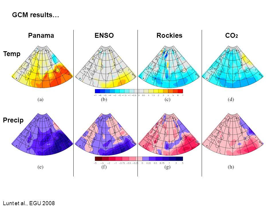 Lunt et al., EGU 2008 PanamaENSORockiesCO 2 Temp Precip GCM results…