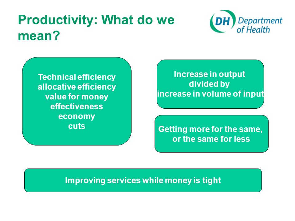 Measuring Productivity: Who By, What for.Do you get what you pay for.