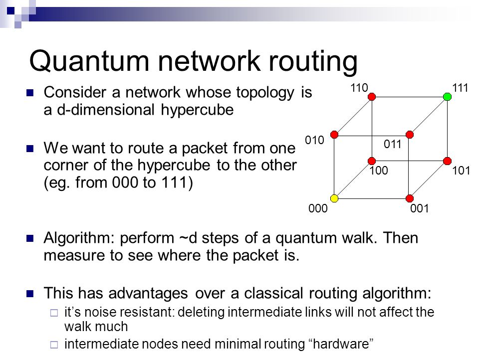 Quantum network routing Consider a network whose topology is a d-dimensional hypercube We want to route a packet from one corner of the hypercube to t
