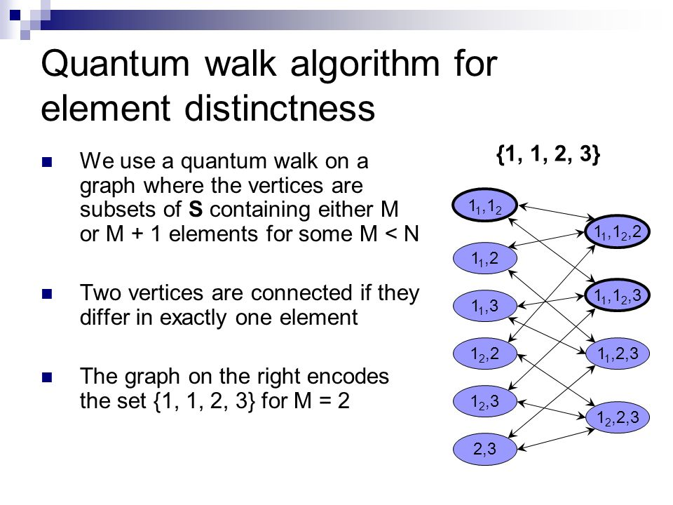 Quantum walk algorithm for element distinctness We use a quantum walk on a graph where the vertices are subsets of S containing either M or M + 1 elem