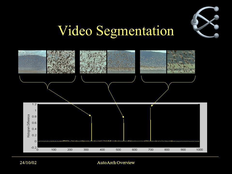 24/10/02AutoArch Overview Video Segmentation