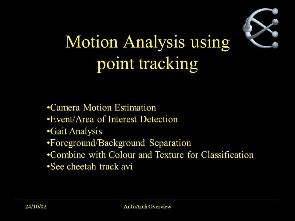 24/10/02AutoArch Overview Motion Analysis using point tracking Camera Motion Estimation Event/Area of Interest Detection Gait Analysis Foreground/Back