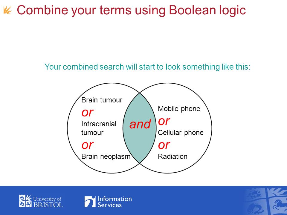 Combine your terms using Boolean logic Brain tumour or Intracranial tumour or Brain neoplasm Mobile phone or Cellular phone or Radiation and Your combined search will start to look something like this: