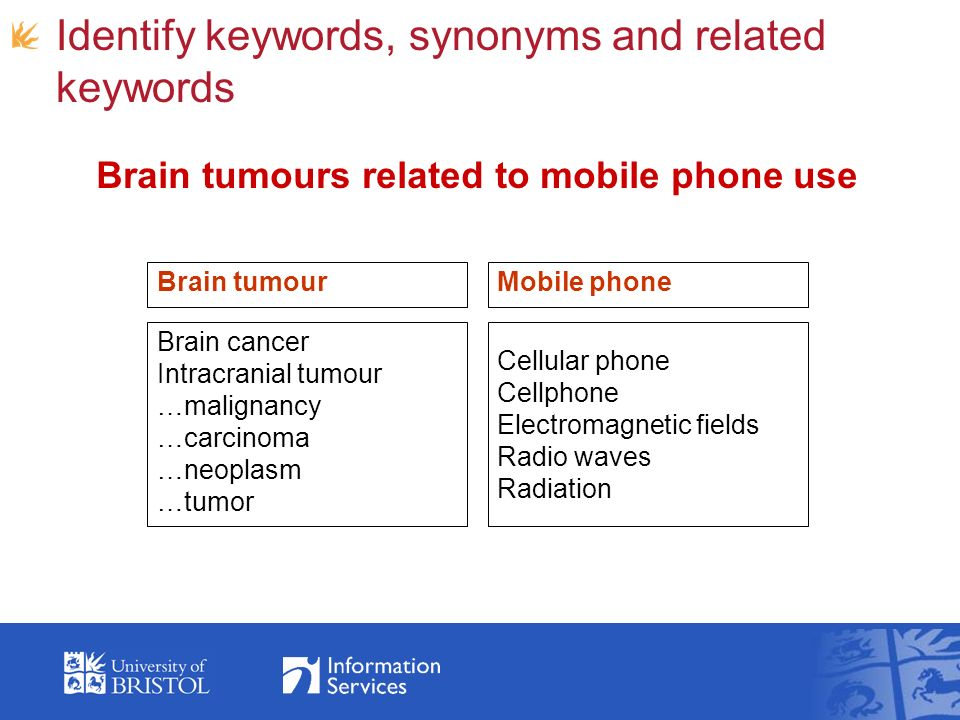 Identify keywords, synonyms and related keywords Brain cancer Intracranial tumour …malignancy …carcinoma …neoplasm …tumor Cellular phone Cellphone Electromagnetic fields Radio waves Radiation Mobile phoneBrain tumour Brain tumours related to mobile phone use