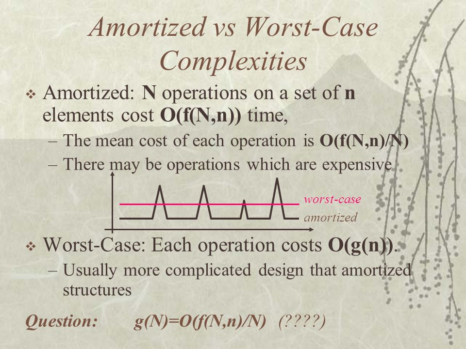 Amortized vs Worst-Case Complexities Amortized: N operations on a set of n elements cost O(f(N,n)) time, –The mean cost of each operation is O(f(N,n)/