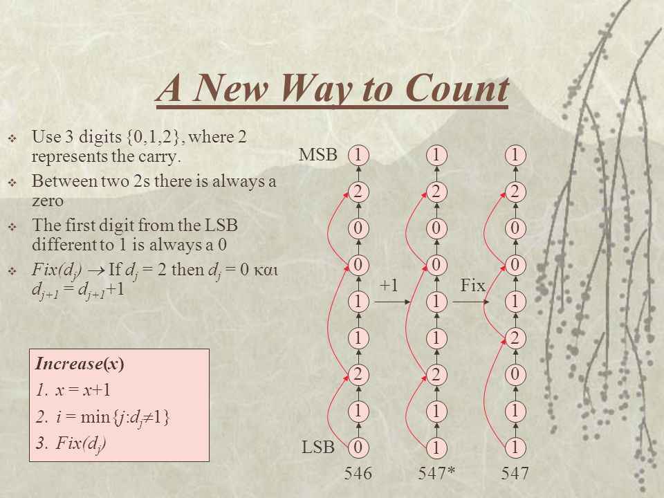 A New Way to Count Use 3 digits {0,1,2}, where 2 represents the carry. Between two 2s there is always a zero The first digit from the LSB different to