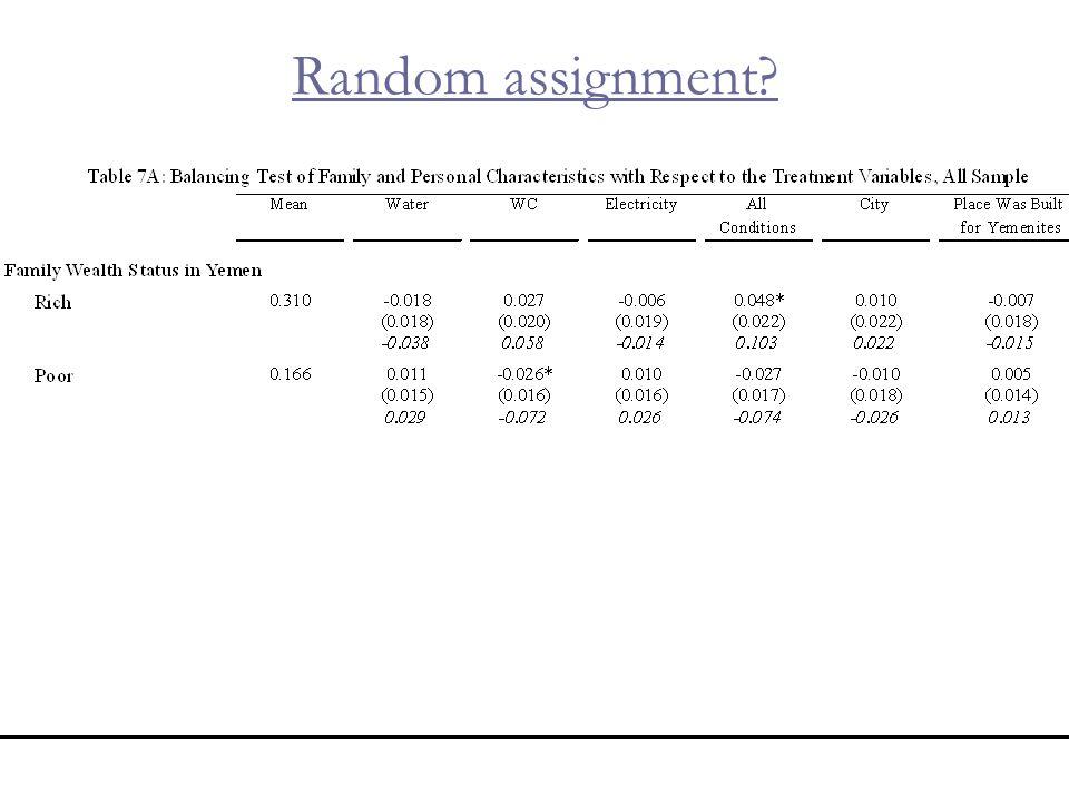 Random assignment?