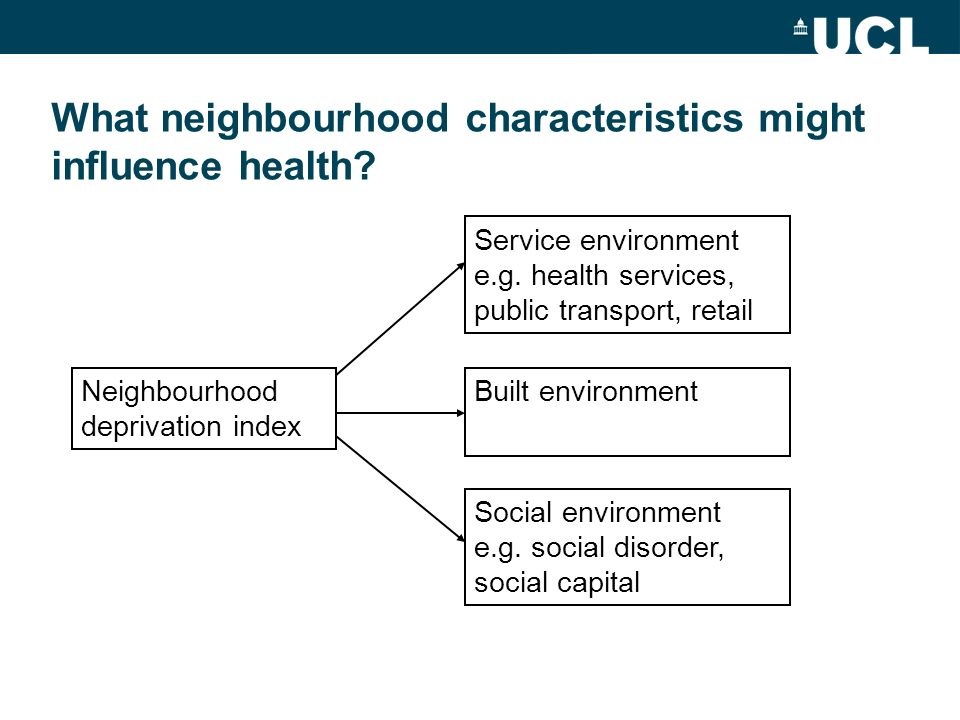 Unpacking the black box Identify specific, amenable neighbourhood determinants of health How do these relate to each other.