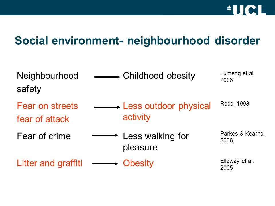 Leisure centres Neighbourhood disorder High physical activity Obesity Good diet Urban sprawl Supermarkets Fast-food outlets Demographic & socioeconomic characteristics Environmental characteristics Individual characteristics Mixed commercial/ residential use - - + + - - - - + .