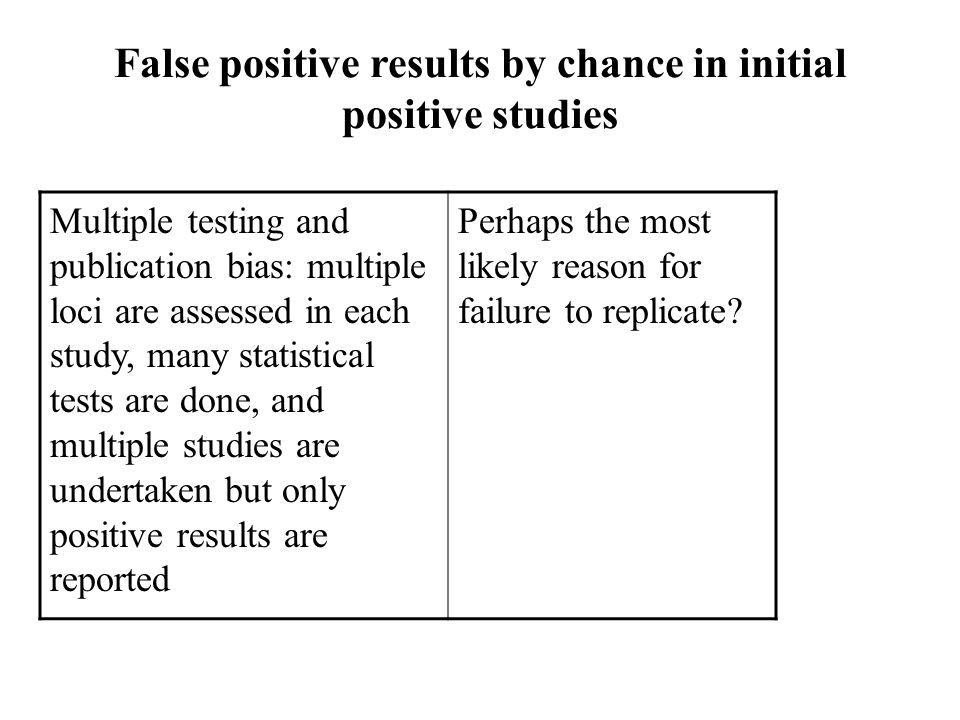 Multiple testing and publication bias: multiple loci are assessed in each study, many statistical tests are done, and multiple studies are undertaken