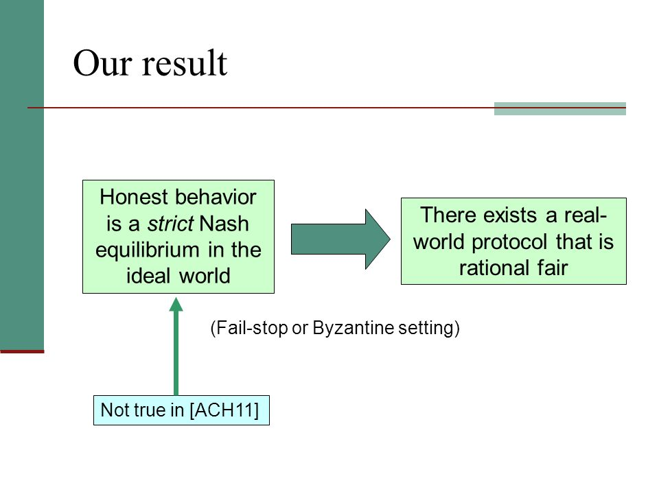 Our result Honest behavior is a strict Nash equilibrium in the ideal world There exists a real- world protocol that is rational fair (Fail-stop or Byz