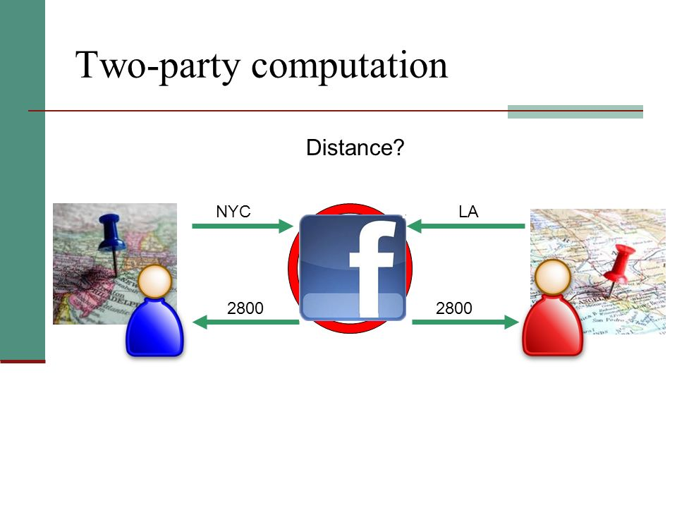 Two-party computation Distance? NYCLA 2800