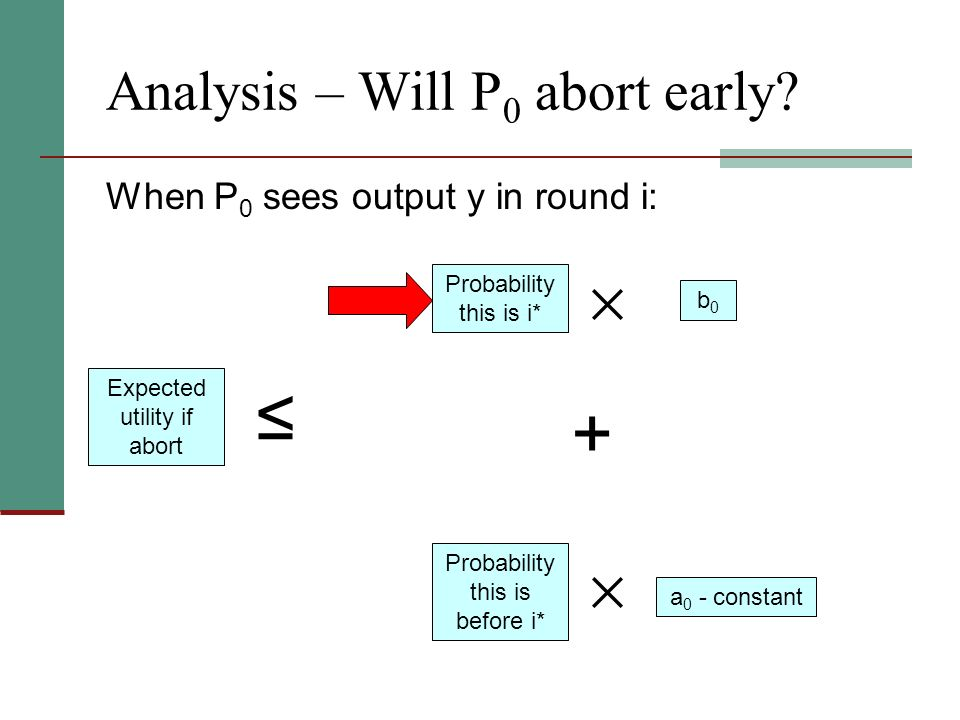Analysis – Will P 0 abort early? When P 0 sees output y in round i: Expected utility if abort Probability this is i* b0b0 Probability this is before i