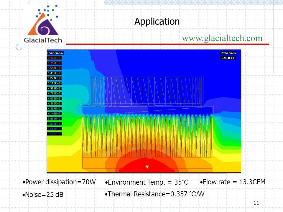 11 www.glacialtech.com Power dissipation=70W Environment Temp.