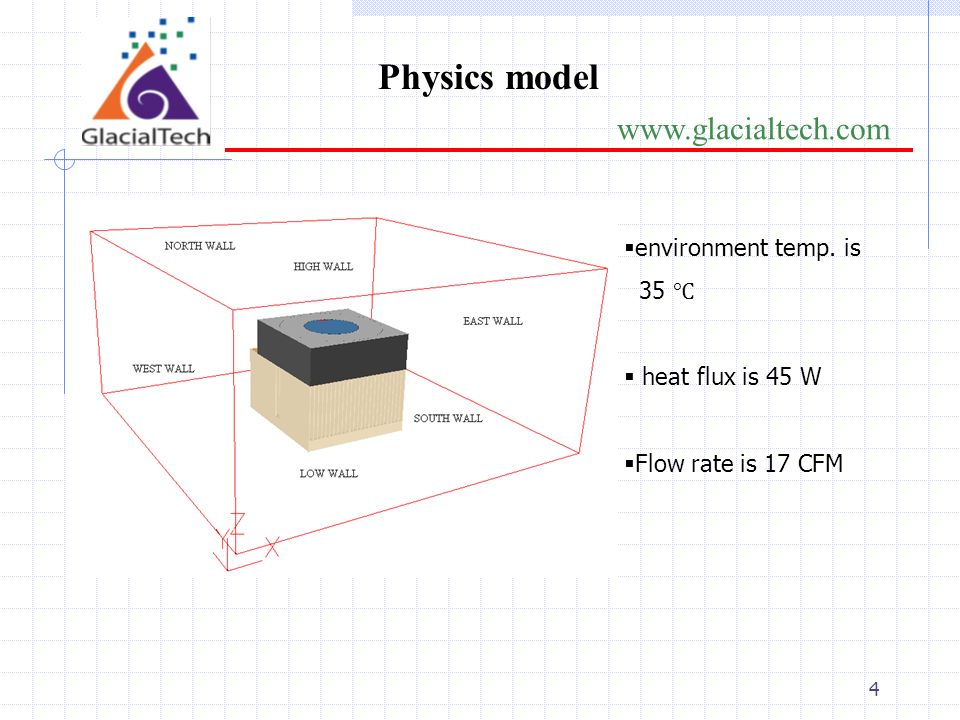 5 www.glacialtech.com PHOENICS Setting steady state elliptic – staggered formulation cartesian coordinate system the fluid is incompressible k-ε turbulence model convergence criterion is 0.1 no heat flux in heat sink