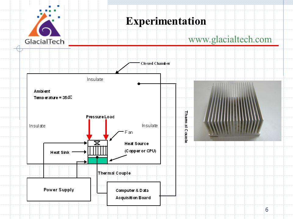 6 www.glacialtech.com Experimentation