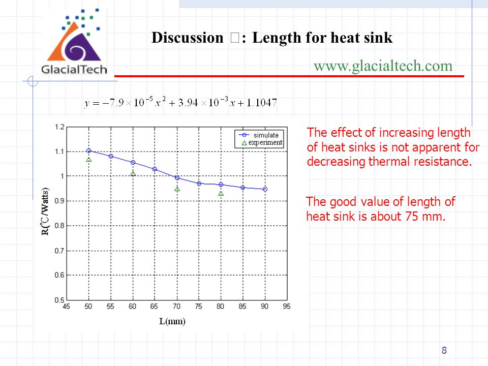 8 www.glacialtech.com Discussion : Length for heat sink The effect of increasing length of heat sinks is not apparent for decreasing thermal resistance.