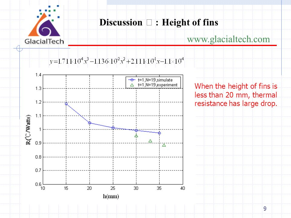 9 www.glacialtech.com Discussion : Height of fins When the height of fins is less than 20 mm, thermal resistance has large drop.